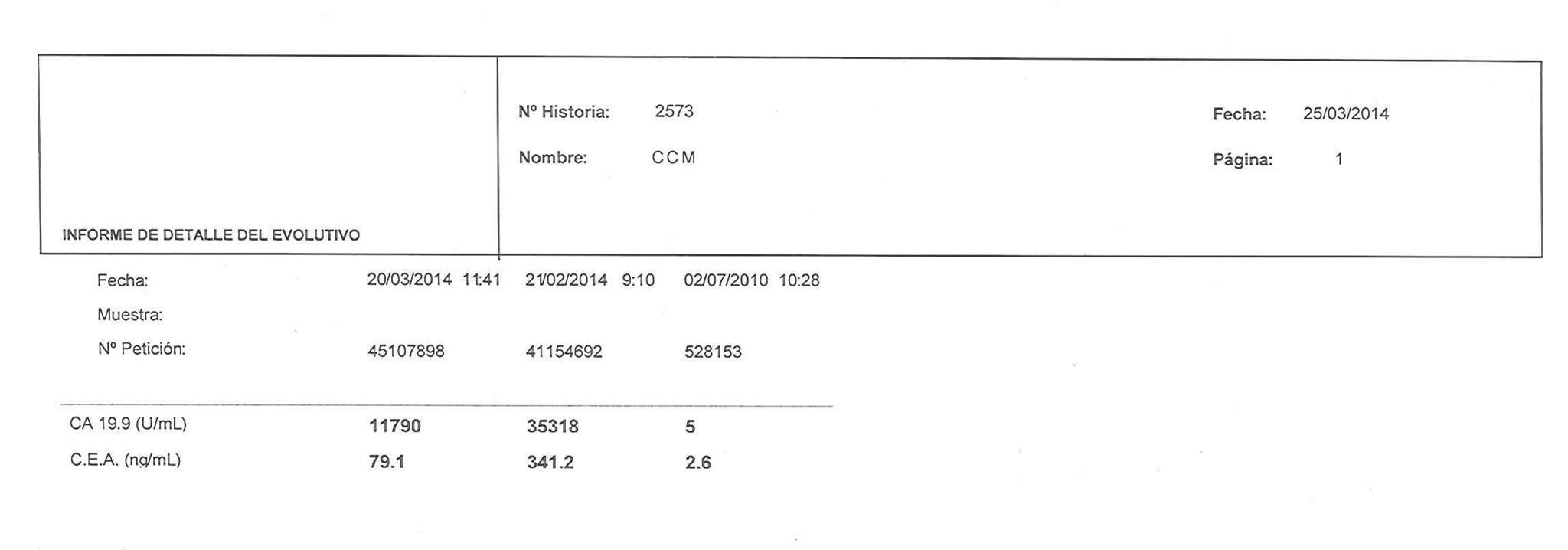 LifEscozul® - Carlos 3 - Cáncer Gástrico Intestinal