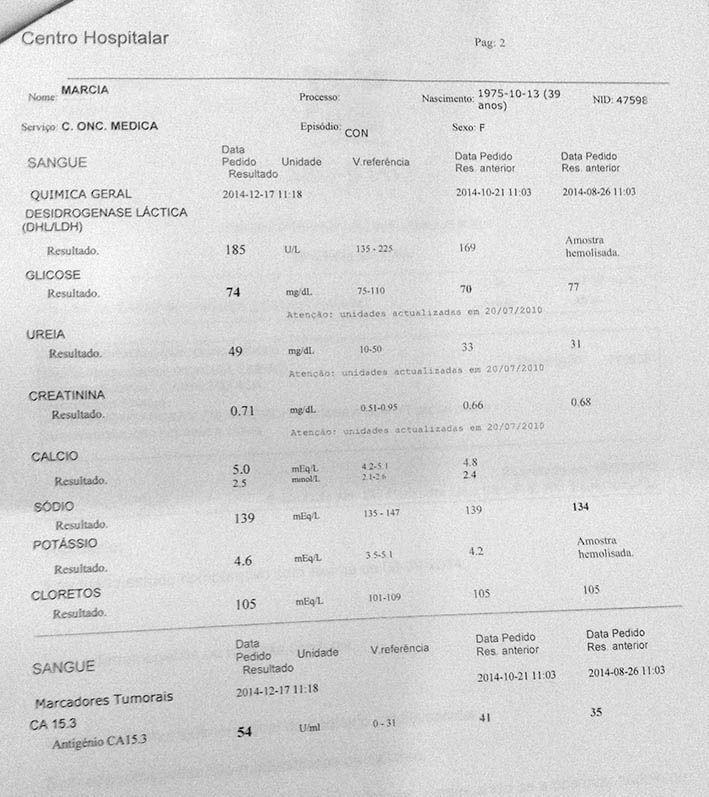 LifEscozul® - Marcia 4 - Cáncer de Mámas